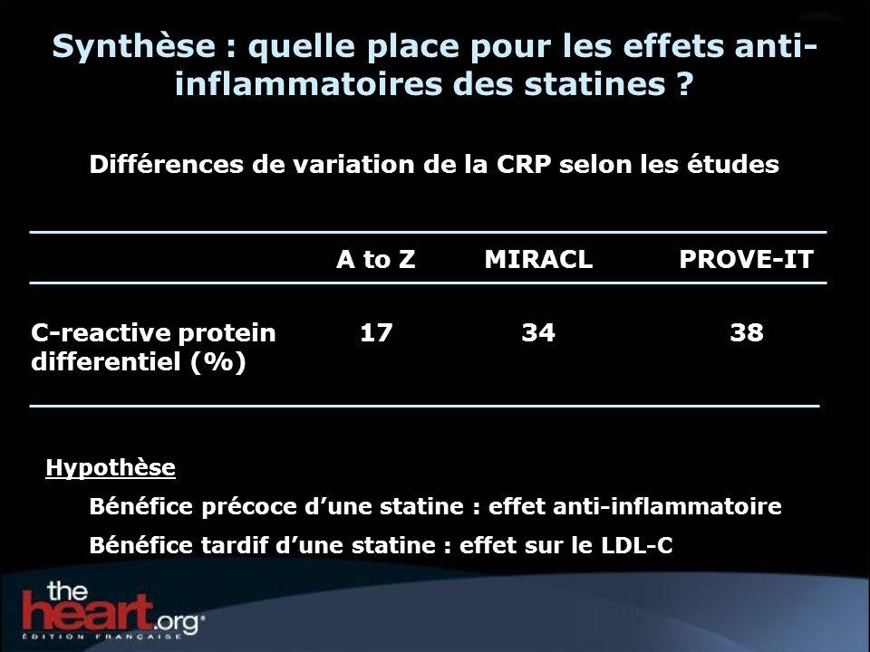 Synthèse : quelle place pour les effets anti-inflammatoires des statines