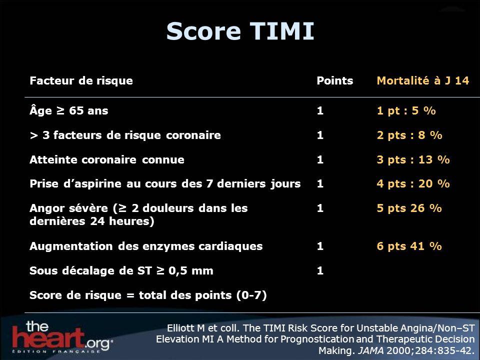 Score TIMI Facteur de risque Points Mortalité à J 14 Âge ≥ 65 ans 1