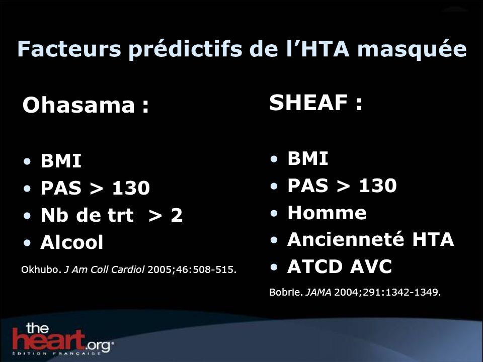 Facteurs prédictifs de l'HTA masquée