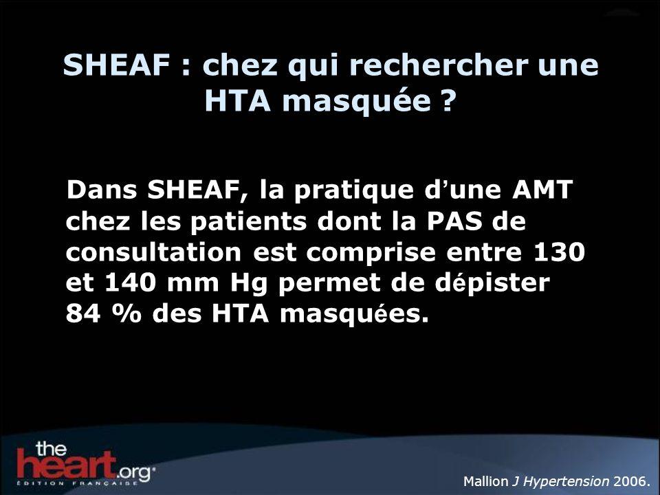 SHEAF : chez qui rechercher une HTA masquée