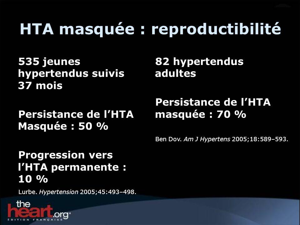HTA masquée : reproductibilité
