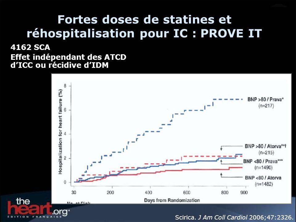Fortes doses de statines et réhospitalisation pour IC : PROVE IT
