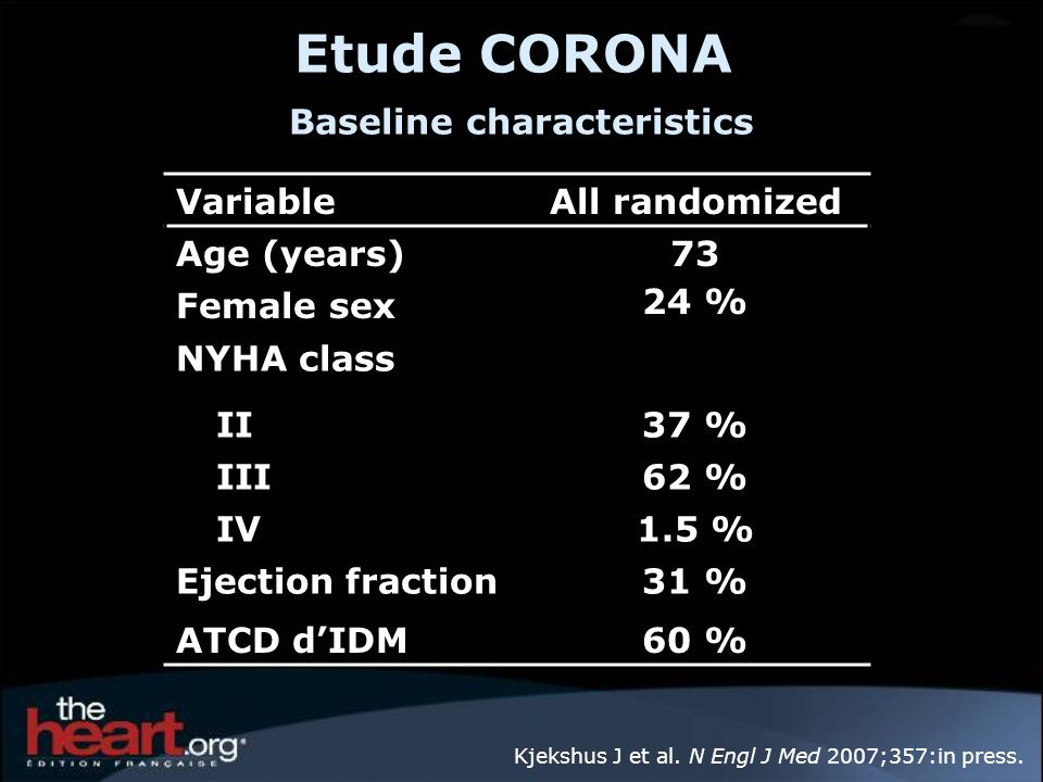 Etude CORONA Baseline characteristics