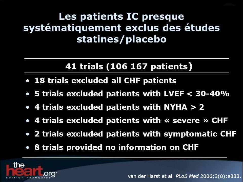 Les patients IC presque systématiquement exclus des études statines/placebo