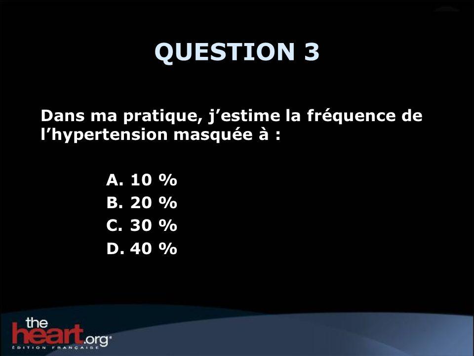 QUESTION 3Dans ma pratique, j'estime la fréquence de l'hypertension masquée à : 10 % 20 % 30 % 40 %
