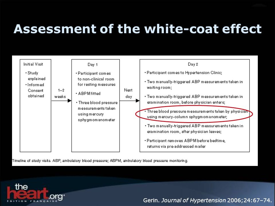 Assessment of the white-coat effect