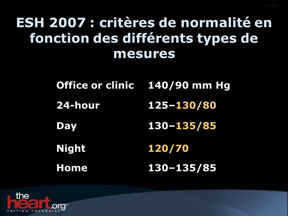 ESH 2007 : critères de normalité en fonction des différents types de mesures