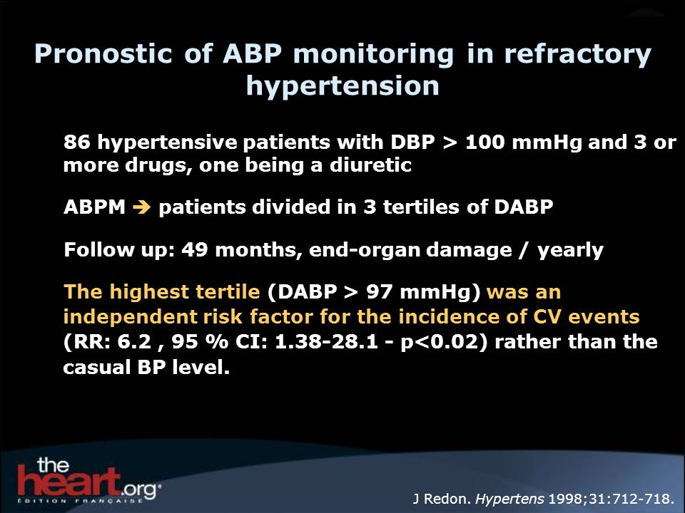 Pronostic of ABP monitoring in refractory hypertension