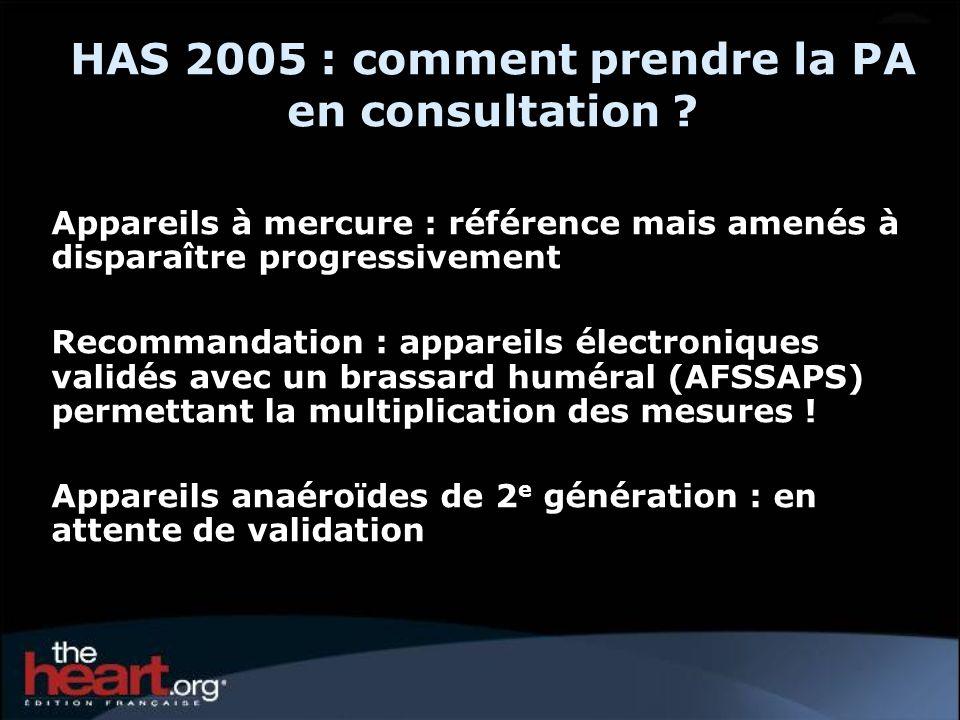 HAS 2005 : comment prendre la PA en consultation