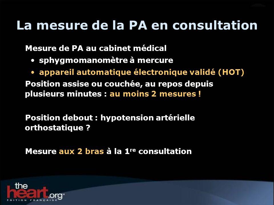 La mesure de la PA en consultation