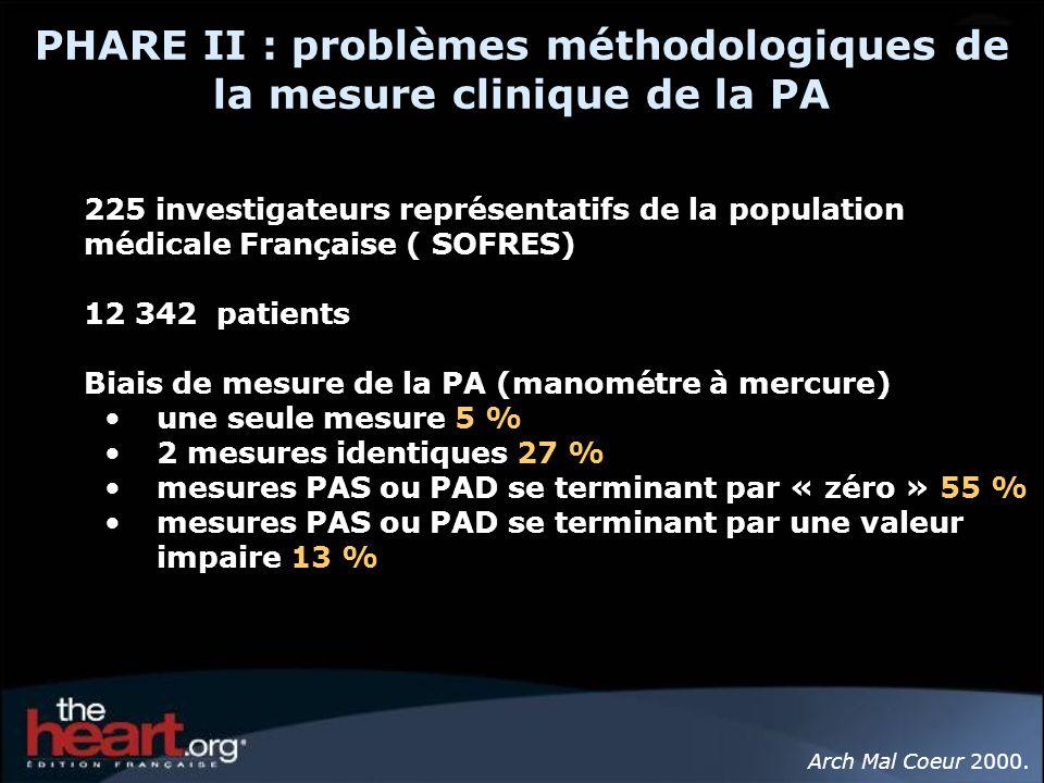 PHARE II : problèmes méthodologiques de la mesure clinique de la PA