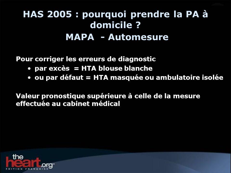 HAS 2005 : pourquoi prendre la PA à domicile MAPA - Automesure