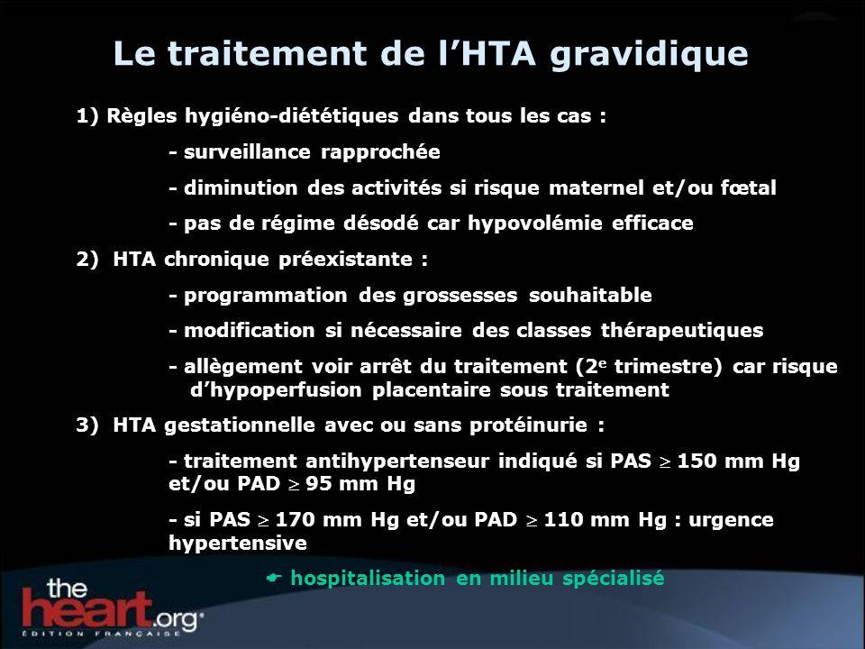 Le traitement de l'HTA gravidique