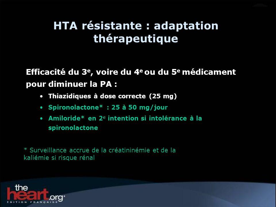 HTA résistante : adaptation thérapeutique