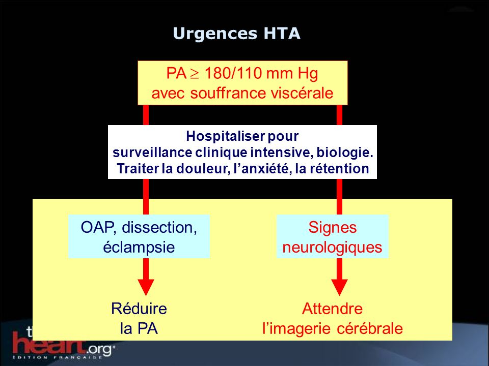 avec souffrance viscérale Urgences HTA