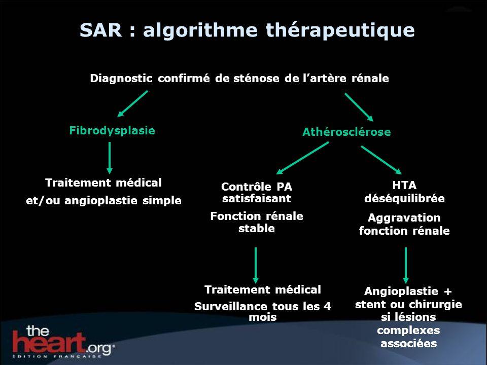 SAR : algorithme thérapeutique