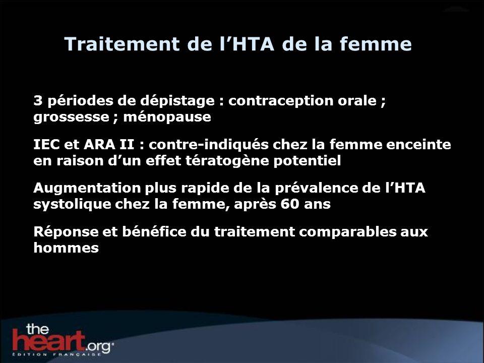 Traitement de l'HTA de la femme