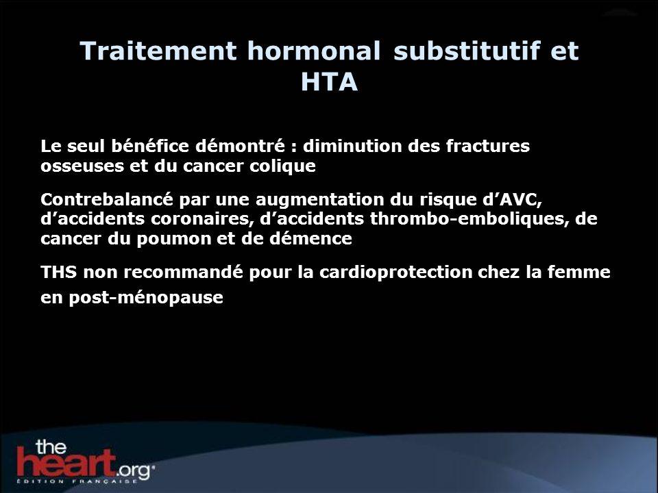 Traitement hormonal substitutif et HTA