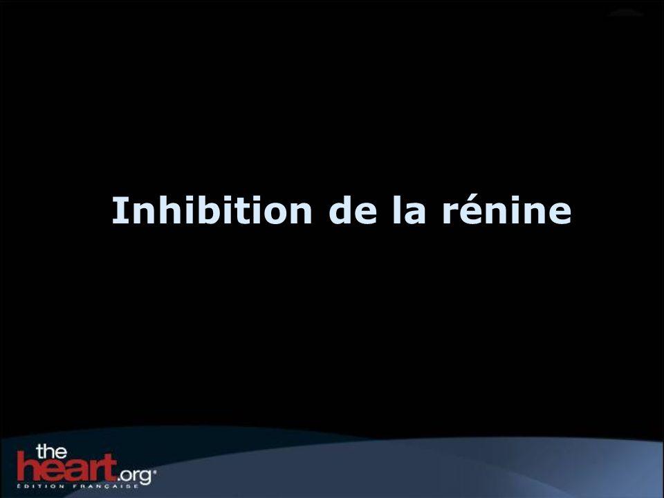 Inhibition de la rénine