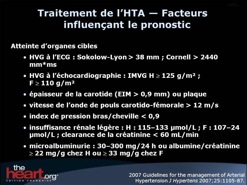 Traitement de l'HTA — Facteurs influençant le pronostic