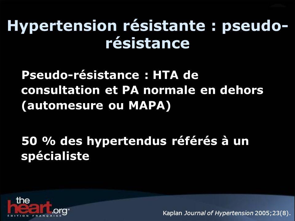 Hypertension résistante : pseudo-résistance