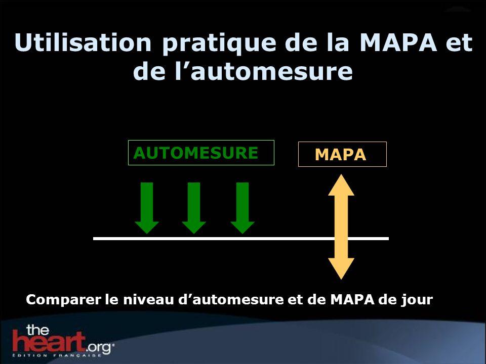 Utilisation pratique de la MAPA et de l'automesure