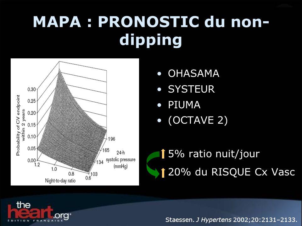 MAPA : PRONOSTIC du non-dipping
