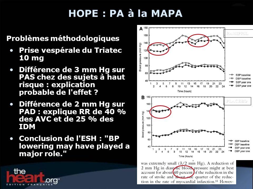 HOPE : PA à la MAPA Problèmes méthodologiques