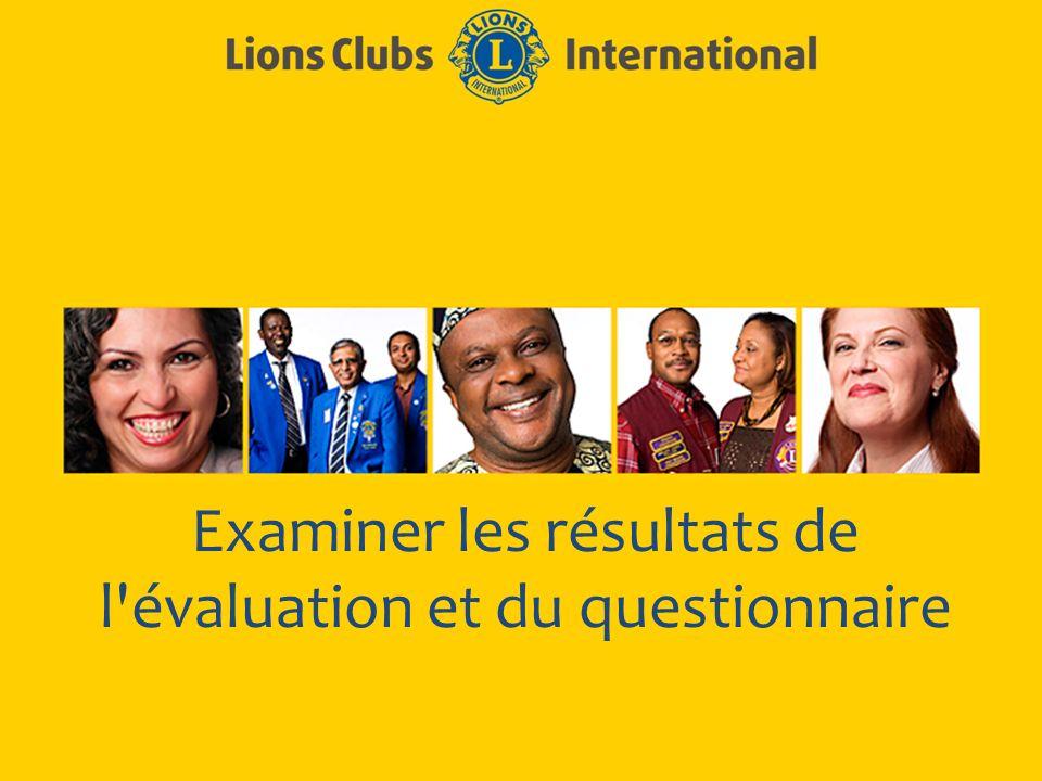 Examiner les résultats de l évaluation et du questionnaire