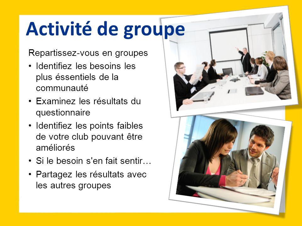 Activité de groupe Repartissez-vous en groupes