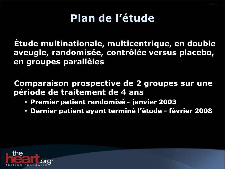 Plan de l'étude Étude multinationale, multicentrique, en double aveugle, randomisée, contrôlée versus placebo, en groupes parallèles.