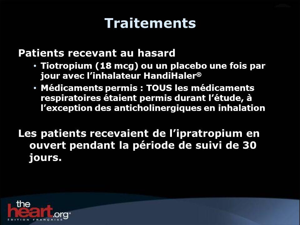 Traitements Patients recevant au hasard
