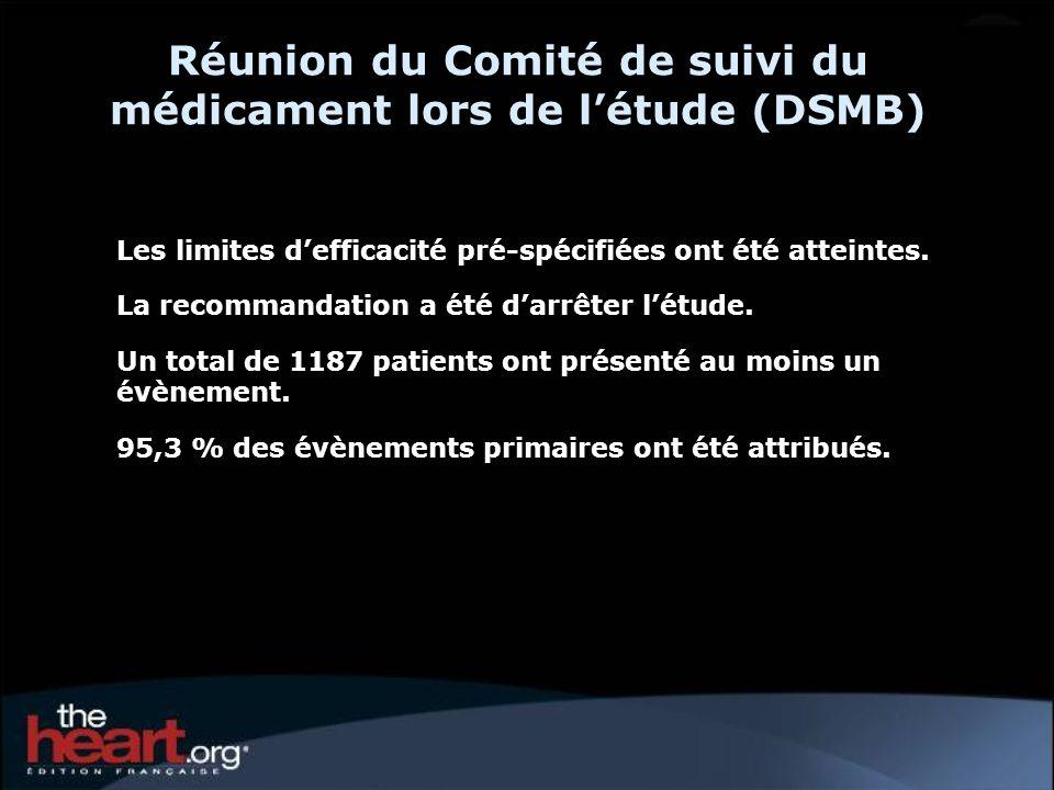 Réunion du Comité de suivi du médicament lors de l'étude (DSMB)
