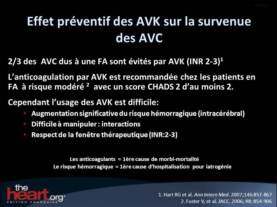 Effet préventif des AVK sur la survenue des AVC