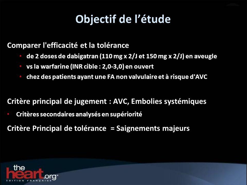 Objectif de l'étude Comparer l efficacité et la tolérance