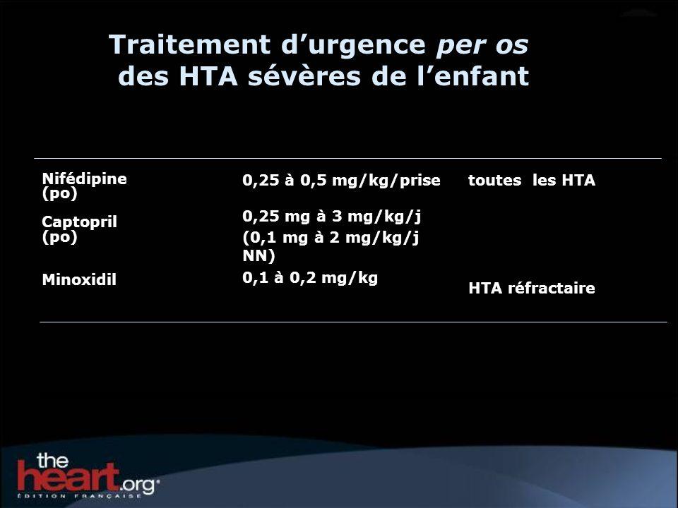 Traitement d'urgence per os des HTA sévères de l'enfant