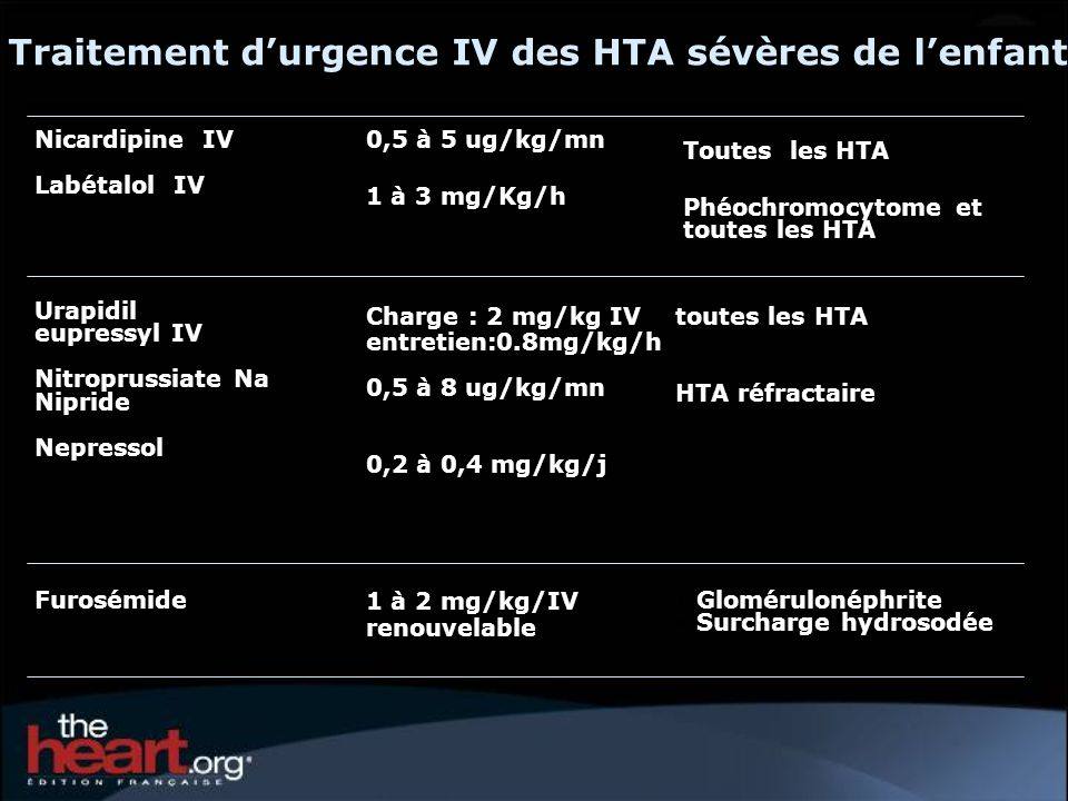 Traitement d'urgence IV des HTA sévères de l'enfant