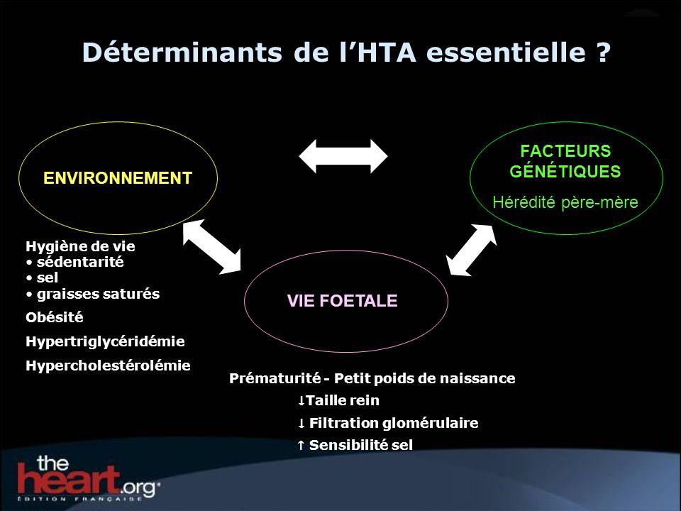 Déterminants de l'HTA essentielle