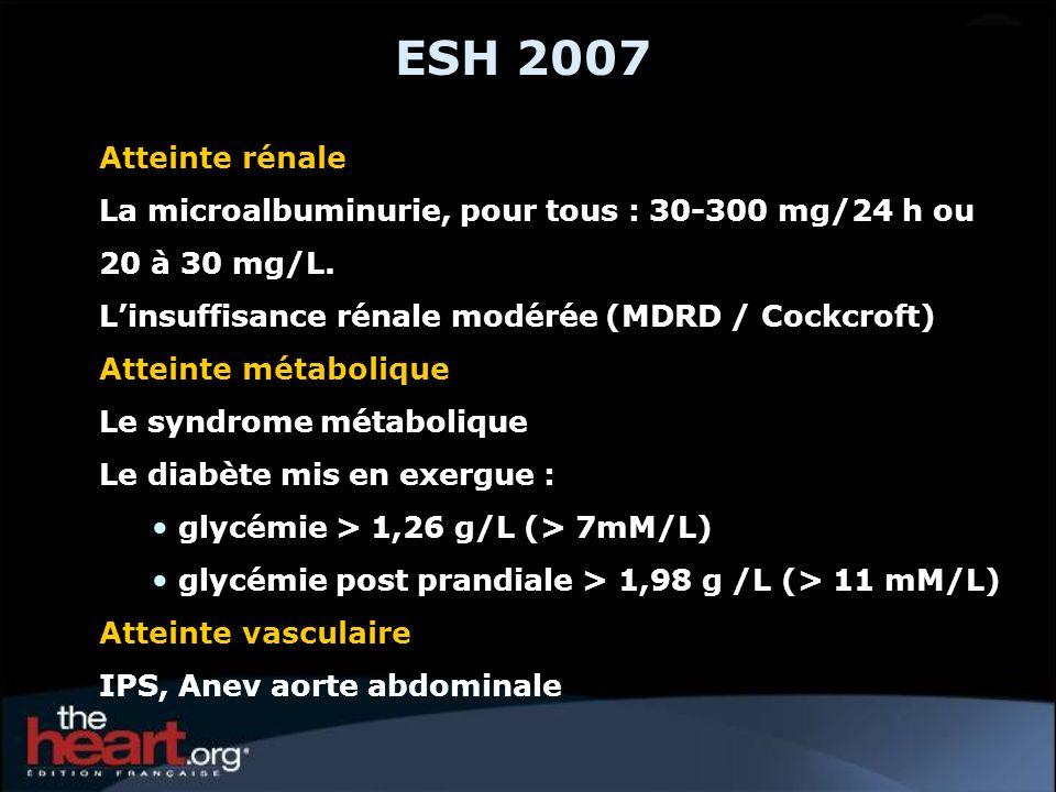 ESH 2007 Atteinte rénale. La microalbuminurie, pour tous : 30-300 mg/24 h ou 20 à 30 mg/L. L'insuffisance rénale modérée (MDRD / Cockcroft)
