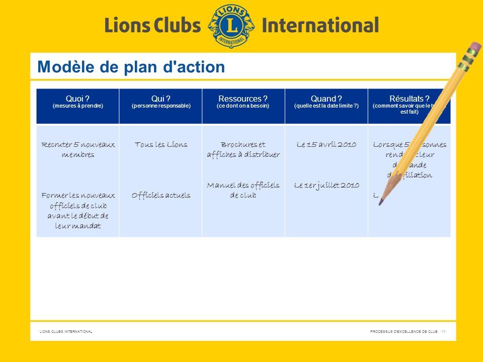 Modèle de plan d action Recruter 5 nouveaux membres