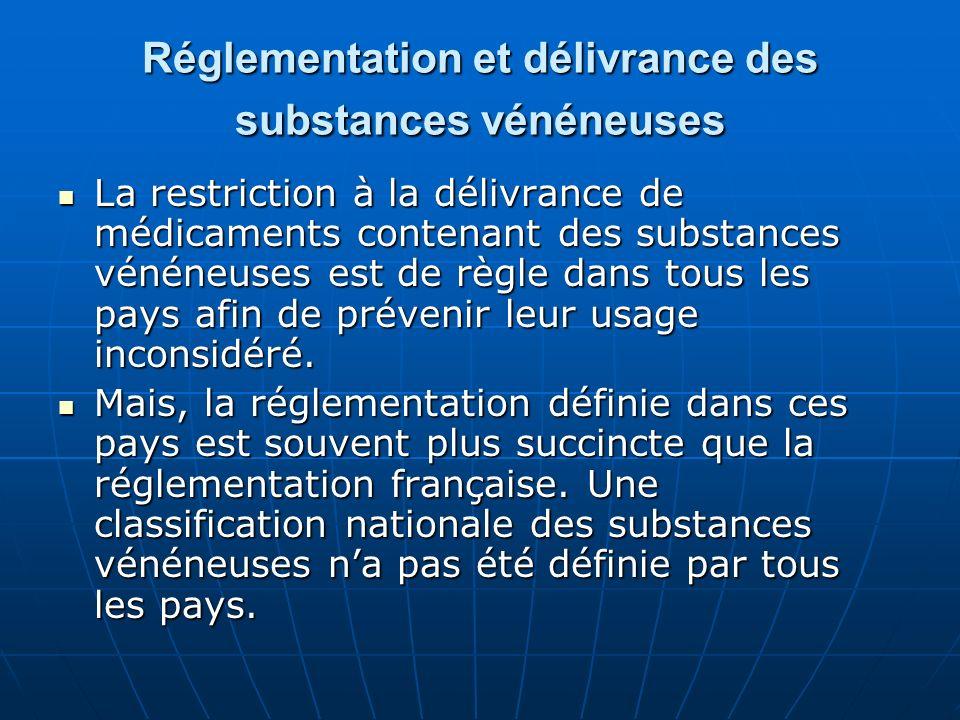 Réglementation et délivrance des substances vénéneuses