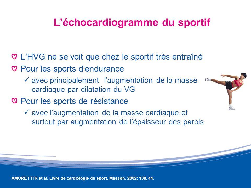 L'échocardiogramme du sportif