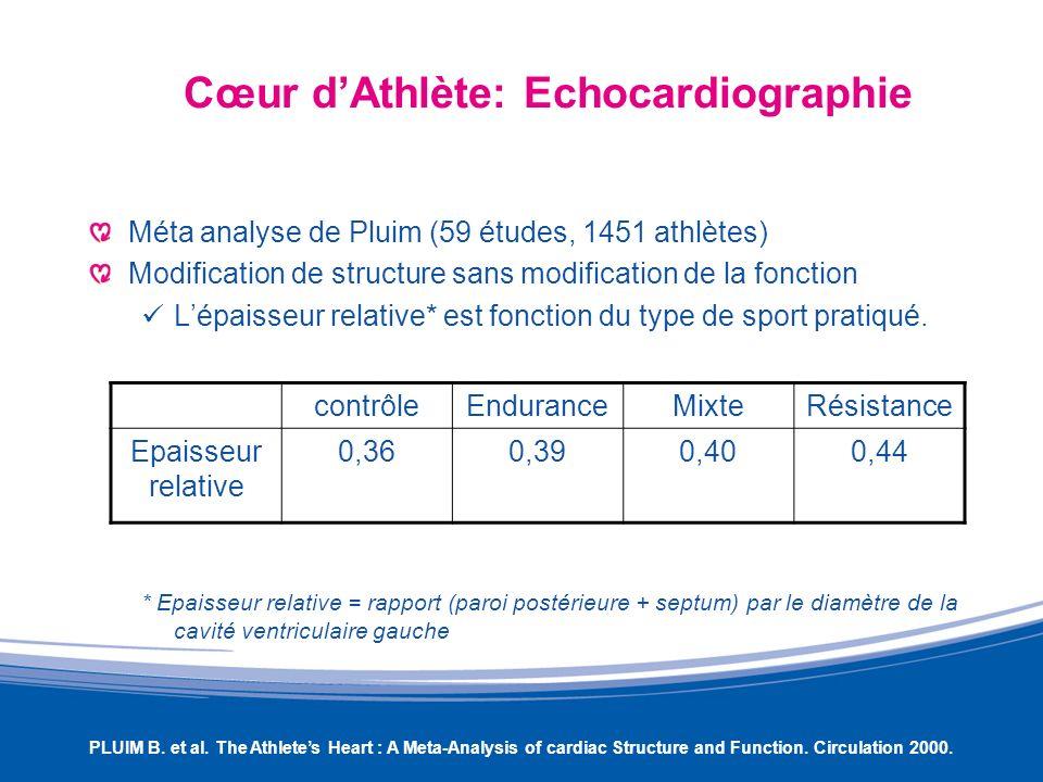 Cœur d'Athlète: Echocardiographie