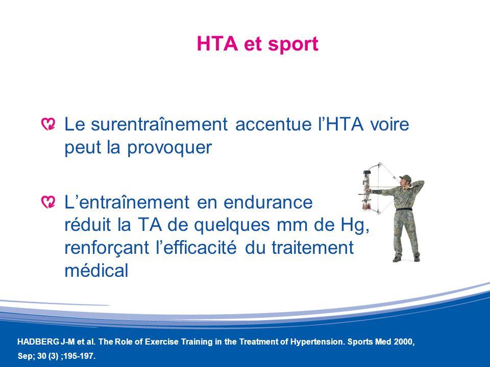 HTA et sport Le surentraînement accentue l'HTA voire peut la provoquer