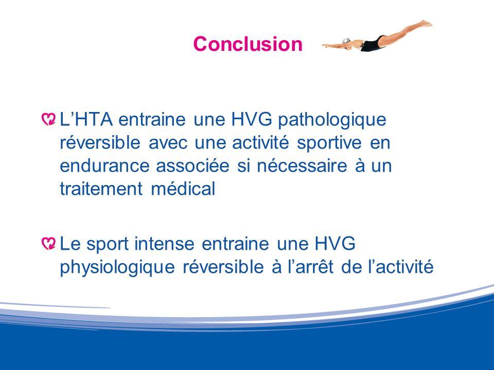Conclusion L'HTA entraine une HVG pathologique réversible avec une activité sportive en endurance associée si nécessaire à un traitement médical.