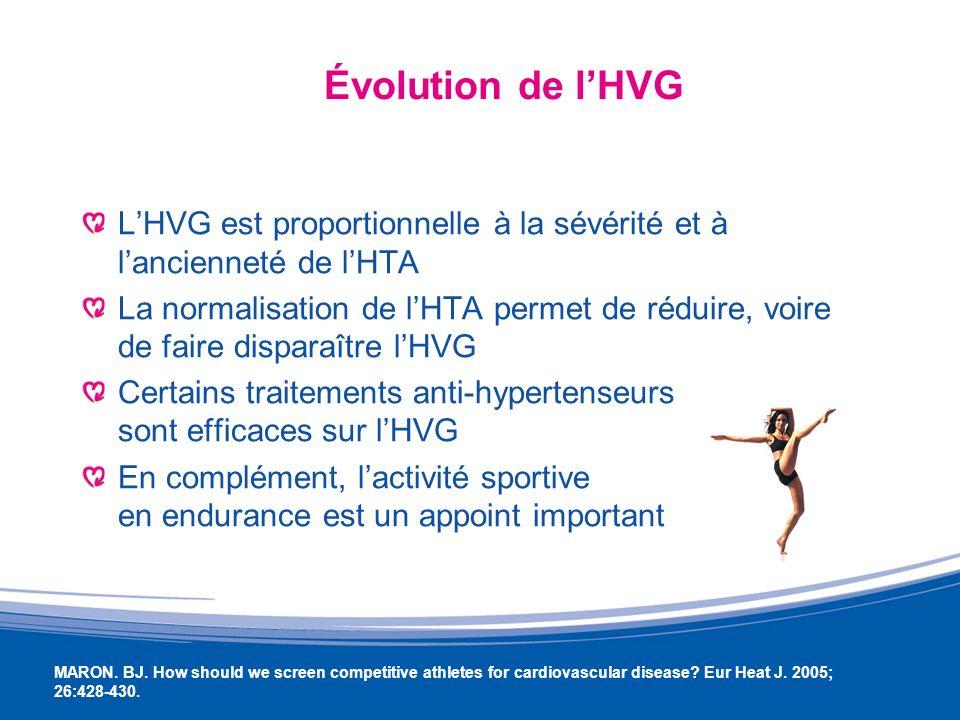 Évolution de l'HVG L'HVG est proportionnelle à la sévérité et à l'ancienneté de l'HTA.