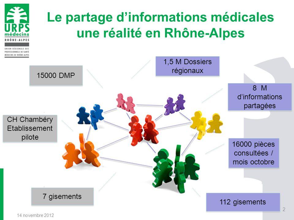 Le partage d'informations médicales une réalité en Rhône-Alpes