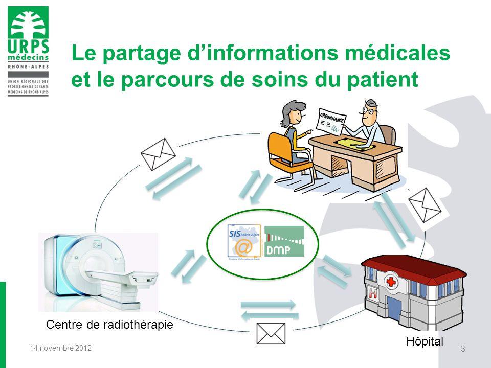 Le partage d'informations médicales et le parcours de soins du patient