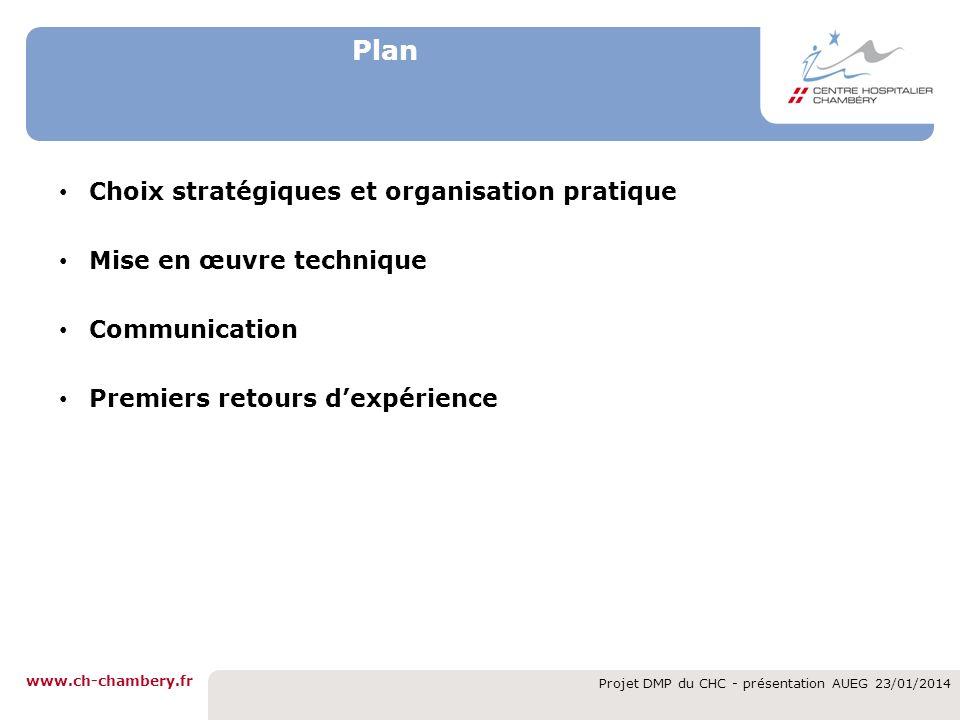 Plan Choix stratégiques et organisation pratique