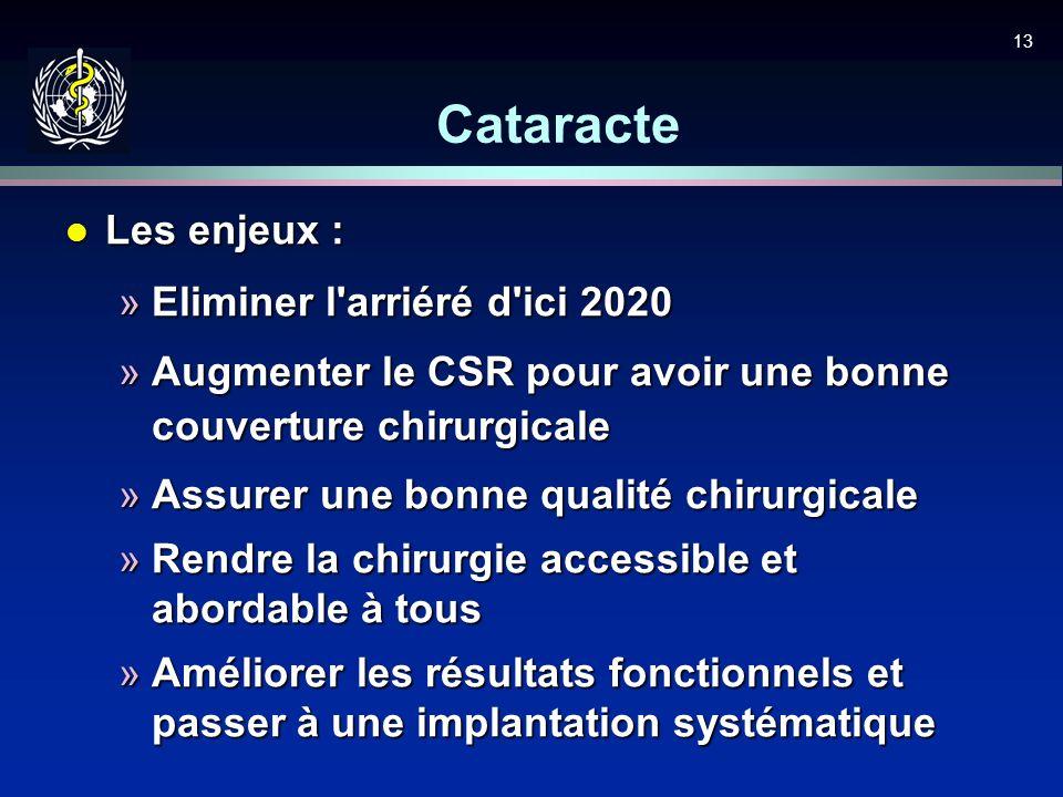 Cataracte Les enjeux : Eliminer l arriéré d ici 2020